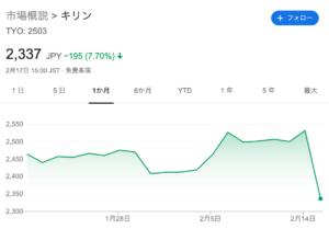 株価 キリン